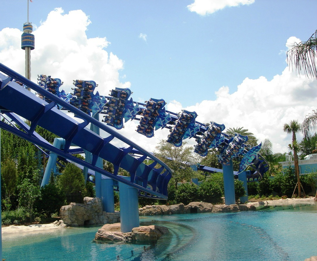 Welcome a la ciudad m gica a bilingual blog about what 39 s - Busch gardens florida resident pass ...