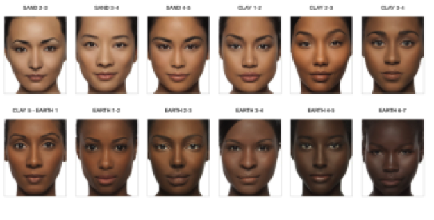 the effects of skin tone in the lives of african americans Consequences of skin tone bias for african consequences of skin tone bias for african americans focuses effects of skin tone bias common to.